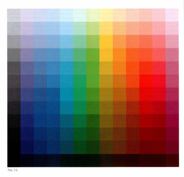 Диаграмма интенсивности цветов