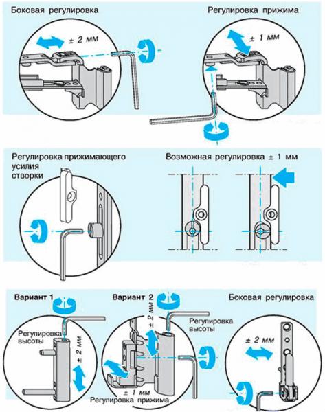Схема 3. Детальная регулировка пластикового окна