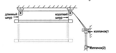 Схема сборки сушилки Лиана