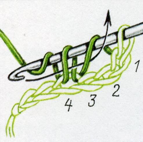 Вязание столбика с накидом