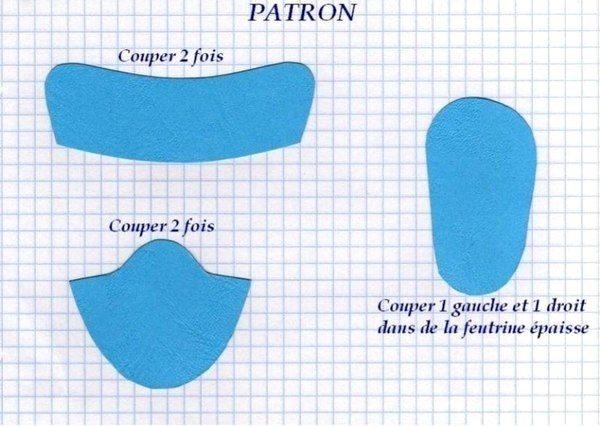 Выкройки для кожаных туфель
