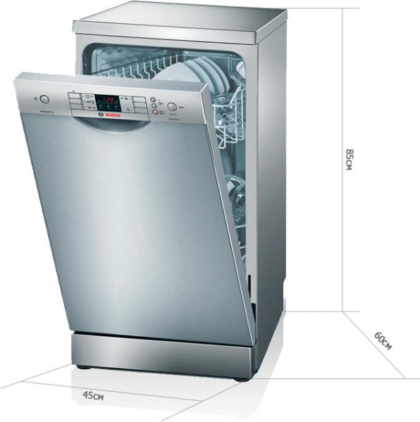 Габариты узкой посудомоечной машины