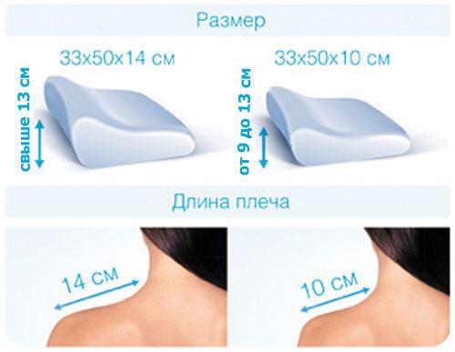 Длина плеча и размер подушки