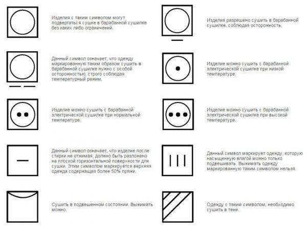 Символы машинной сушки