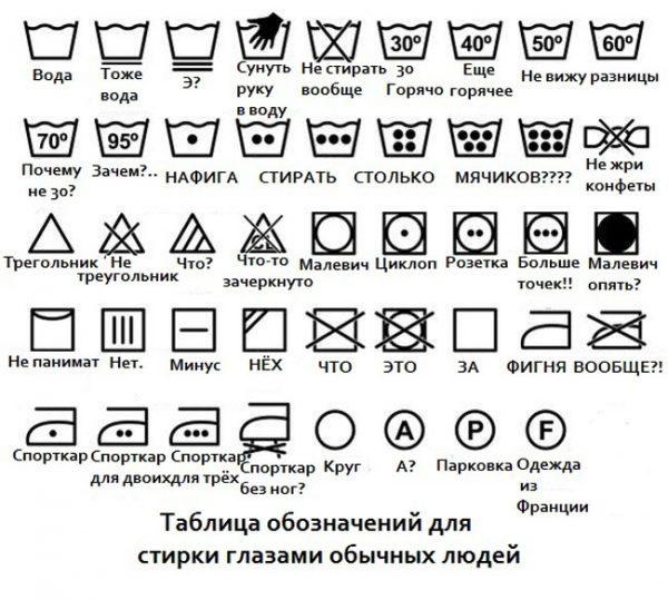 Символы на ярлыках