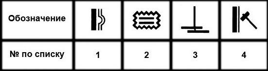 Маркировка на обоях: дополнительные обозначения
