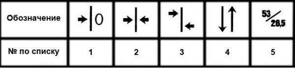 Подгонка листов: обозначение на обоях